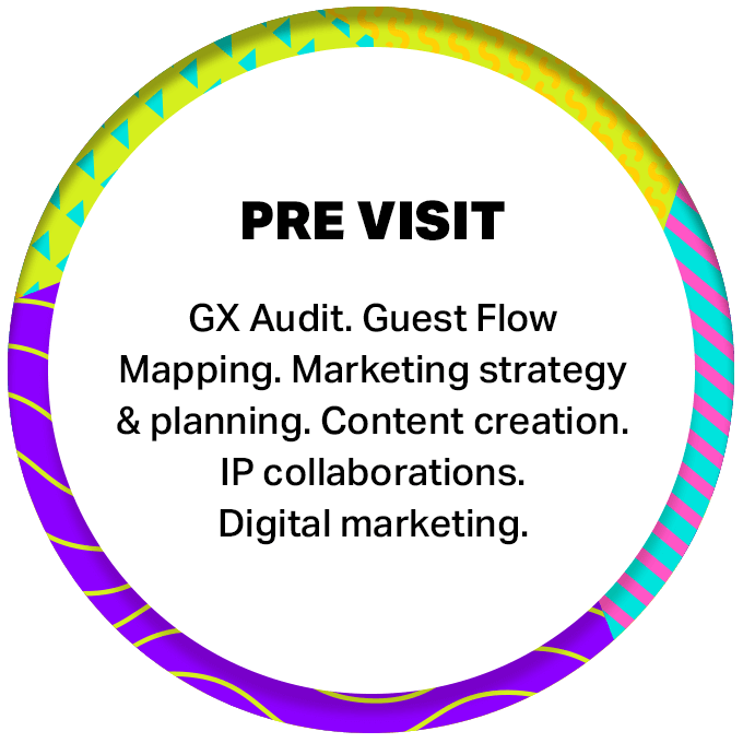 The pre-visit guest experience expertise Katapult can offer includes a guest experience audit, marketing strategy, content creation and IP collaborations.