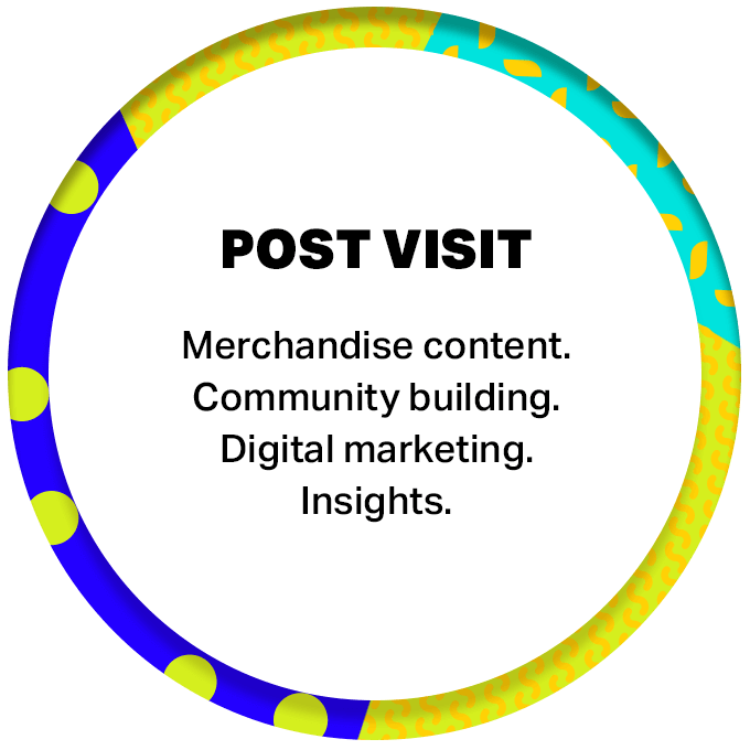 Katapult can help you improve your guest experience post-visit to your attraction, including merchandising content, community building and providing digital marketing insights.
